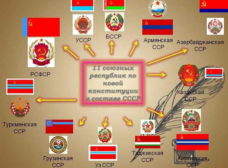 Российские потребители и производители были обделены из-за торговой и финансовой политики СССР.